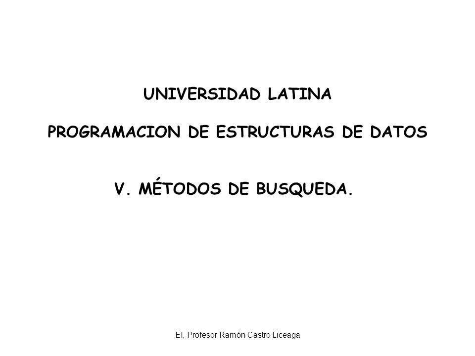 PROGRAMACION DE ESTRUCTURAS DE DATOS