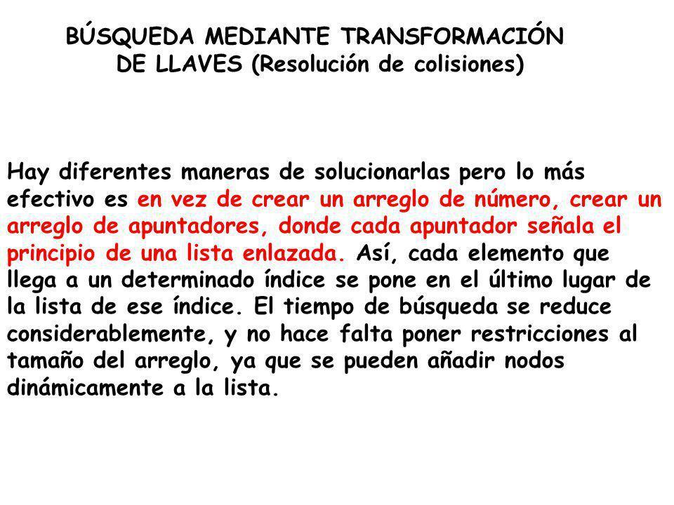 BÚSQUEDA MEDIANTE TRANSFORMACIÓN DE LLAVES (Resolución de colisiones)