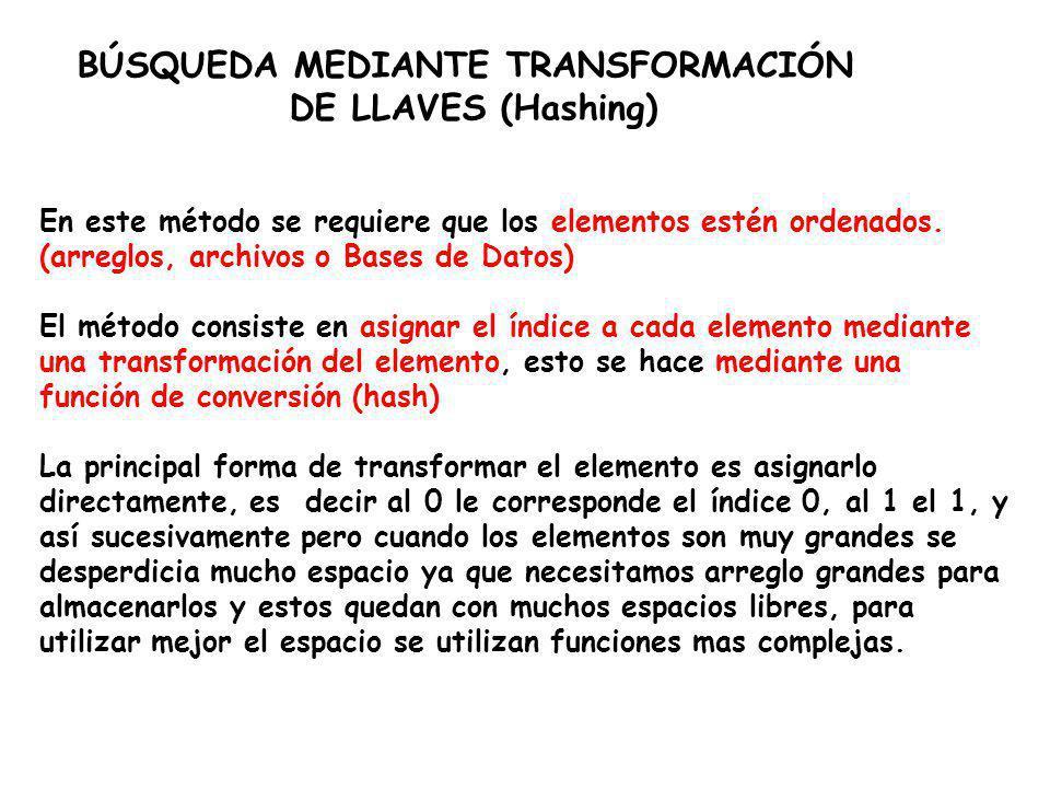 BÚSQUEDA MEDIANTE TRANSFORMACIÓN