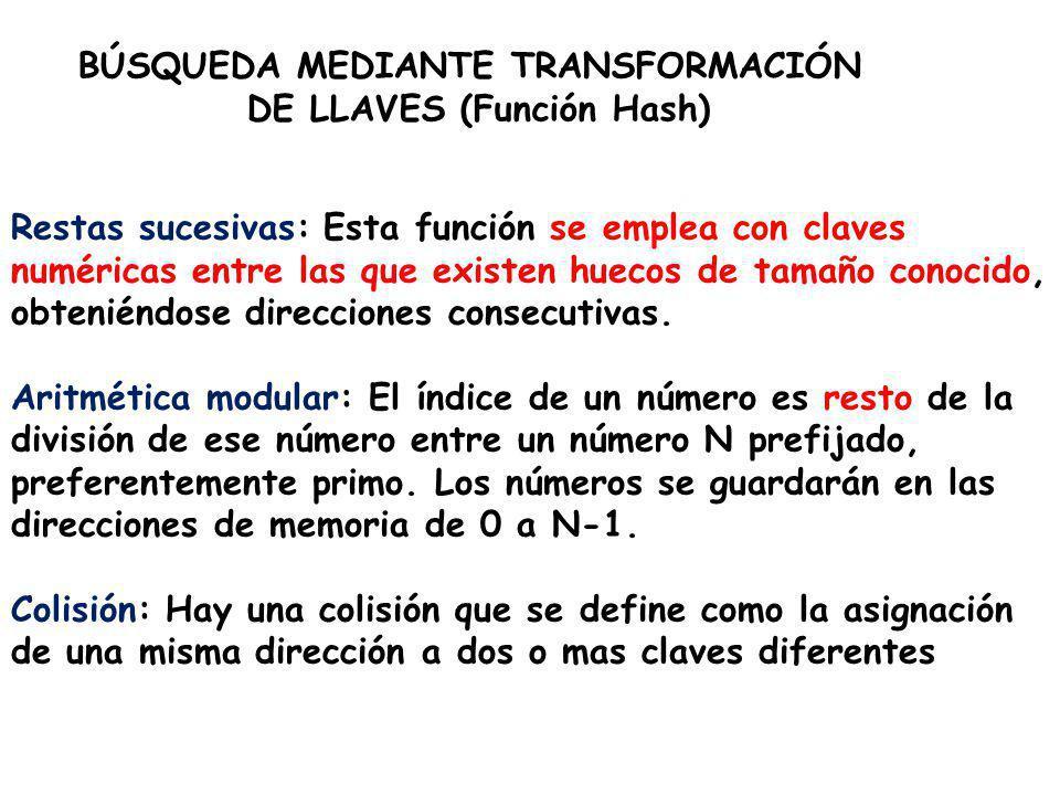BÚSQUEDA MEDIANTE TRANSFORMACIÓN DE LLAVES (Función Hash)