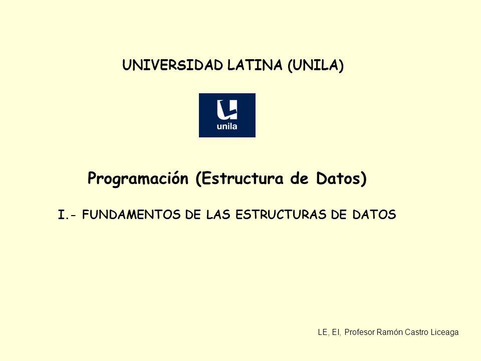Programación (Estructura de Datos)