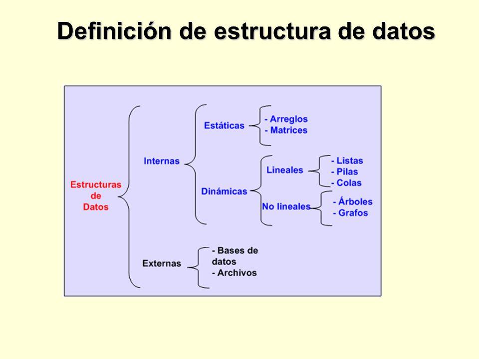 Definición de estructura de datos