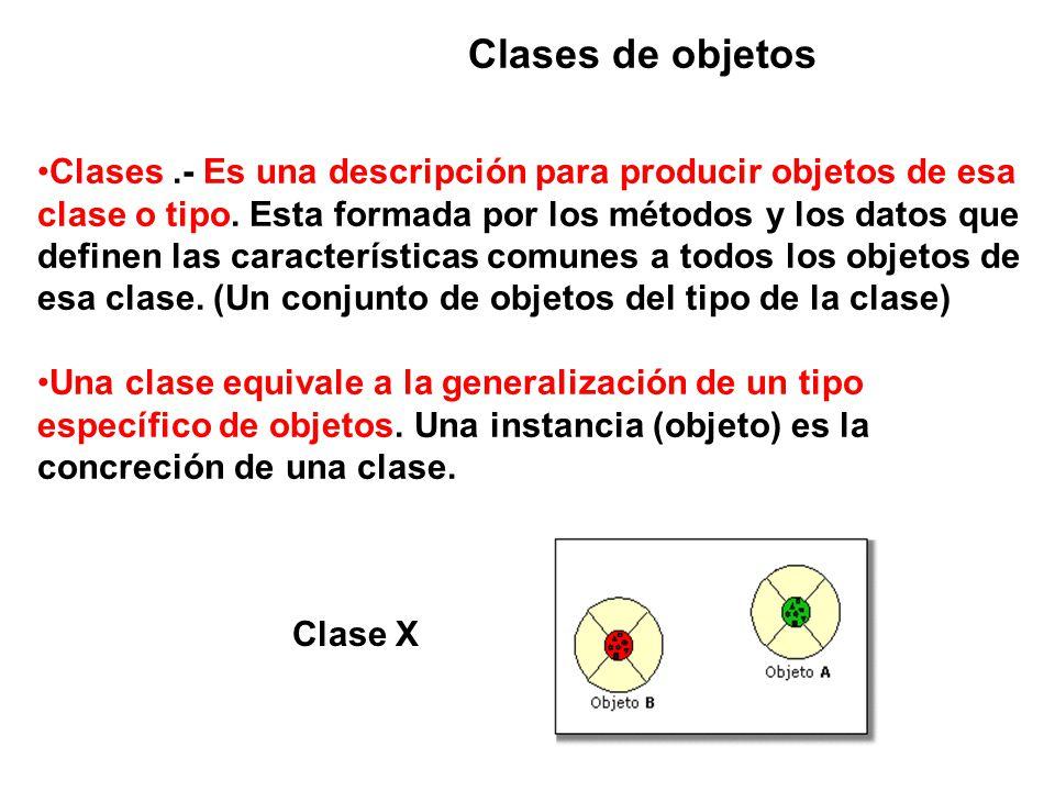 Clases de objetos