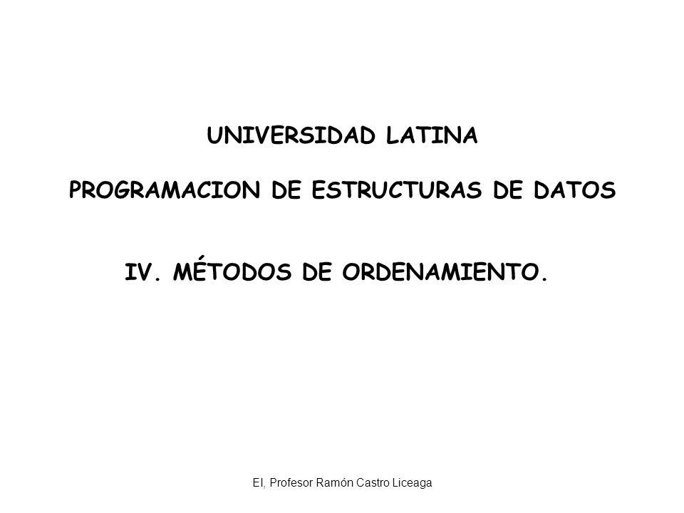 PROGRAMACION DE ESTRUCTURAS DE DATOS IV. MÉTODOS DE ORDENAMIENTO.
