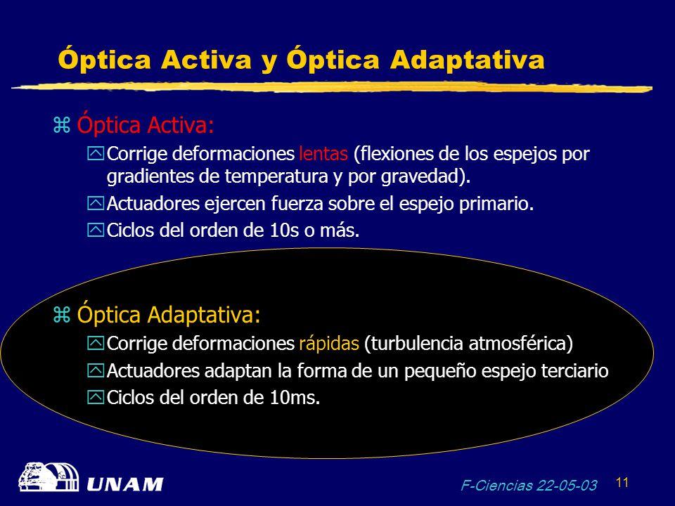 Óptica Activa y Óptica Adaptativa