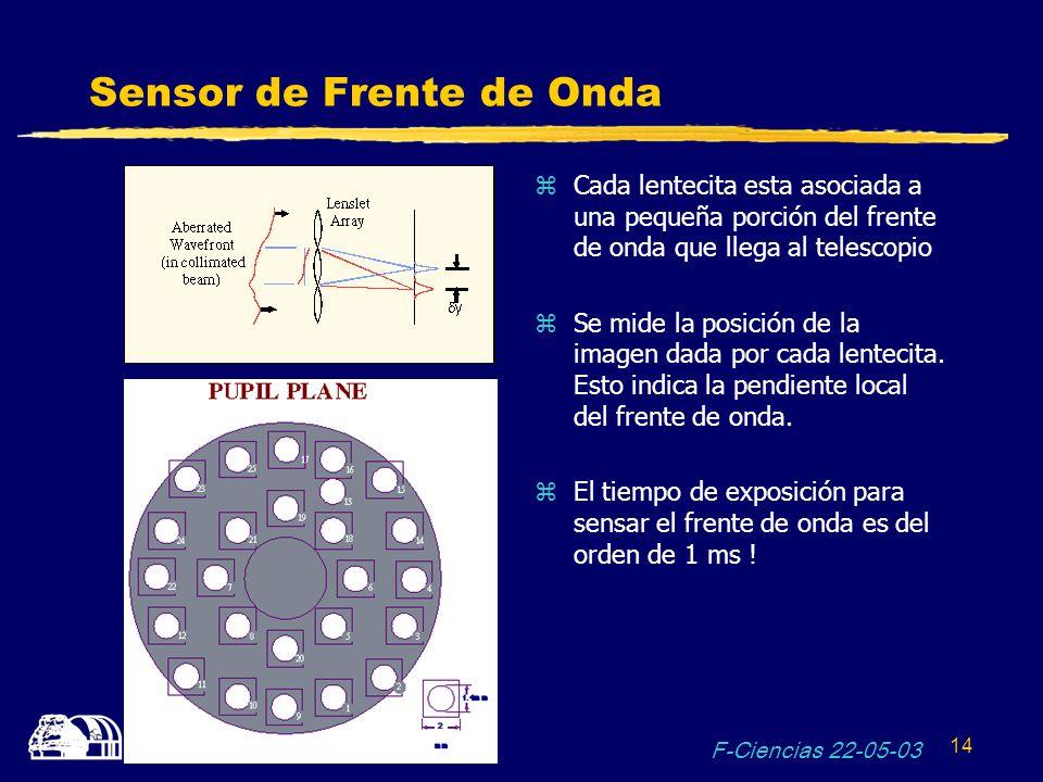 Sensor de Frente de Onda