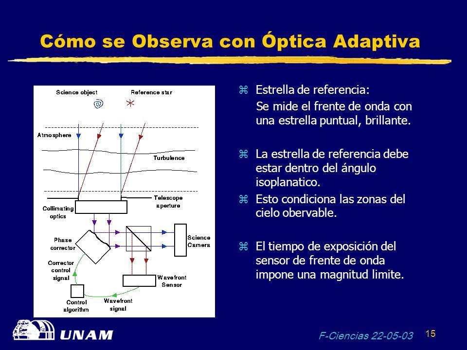 Cómo se Observa con Óptica Adaptiva
