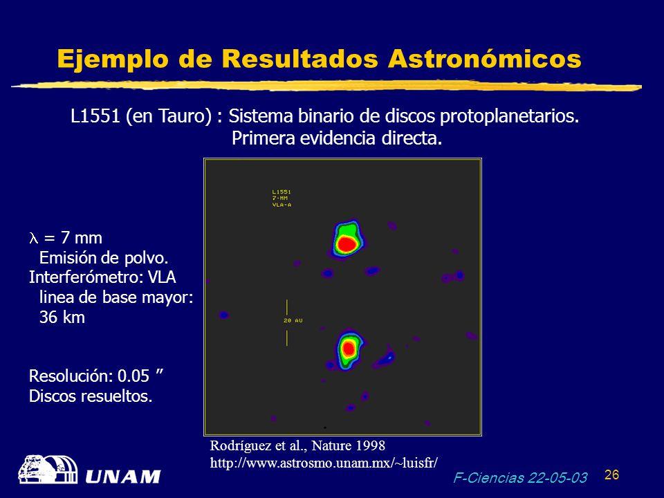Ejemplo de Resultados Astronómicos