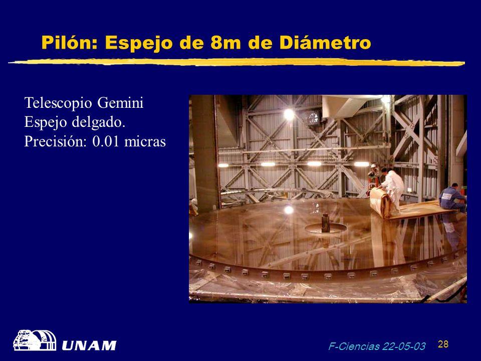 Pilón: Espejo de 8m de Diámetro