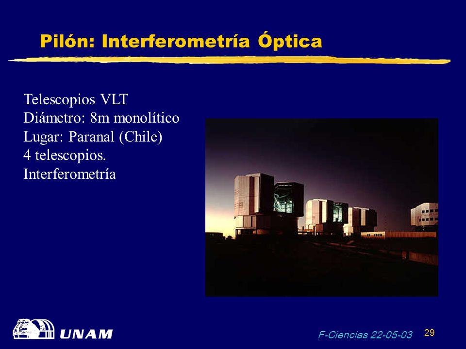 Pilón: Interferometría Óptica