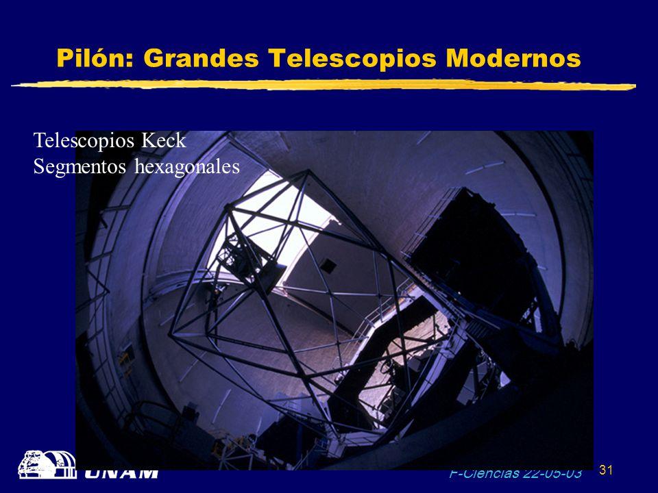 Pilón: Grandes Telescopios Modernos