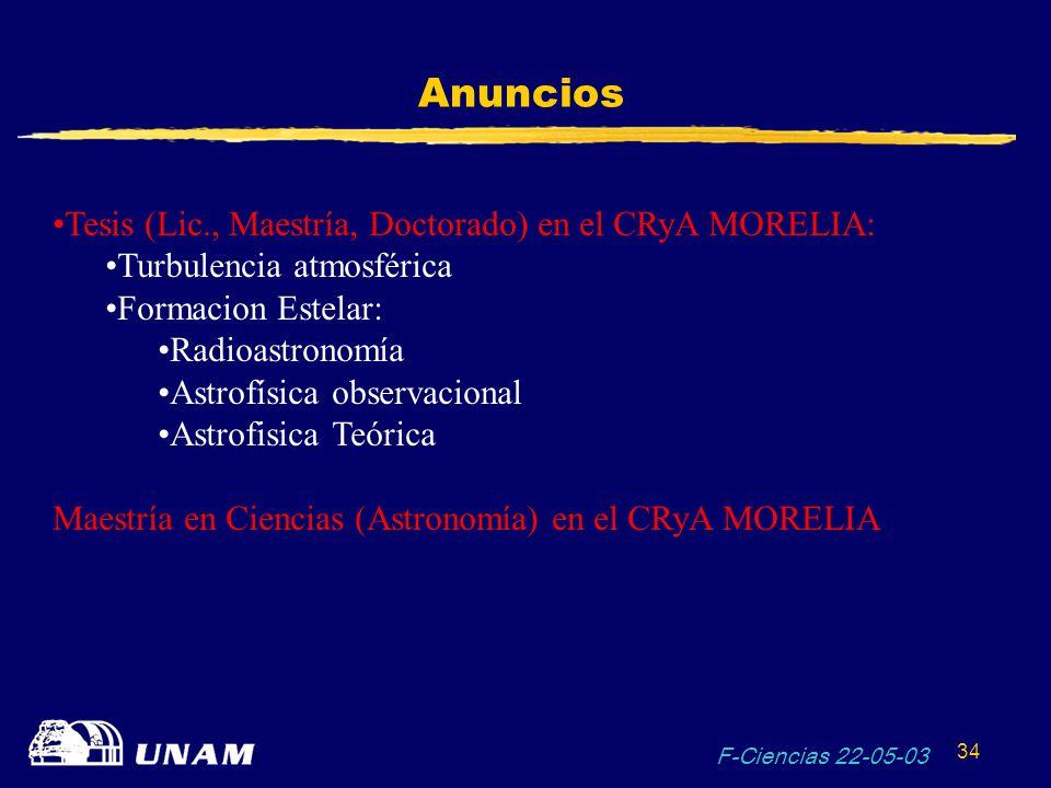 Anuncios Tesis (Lic., Maestría, Doctorado) en el CRyA MORELIA: