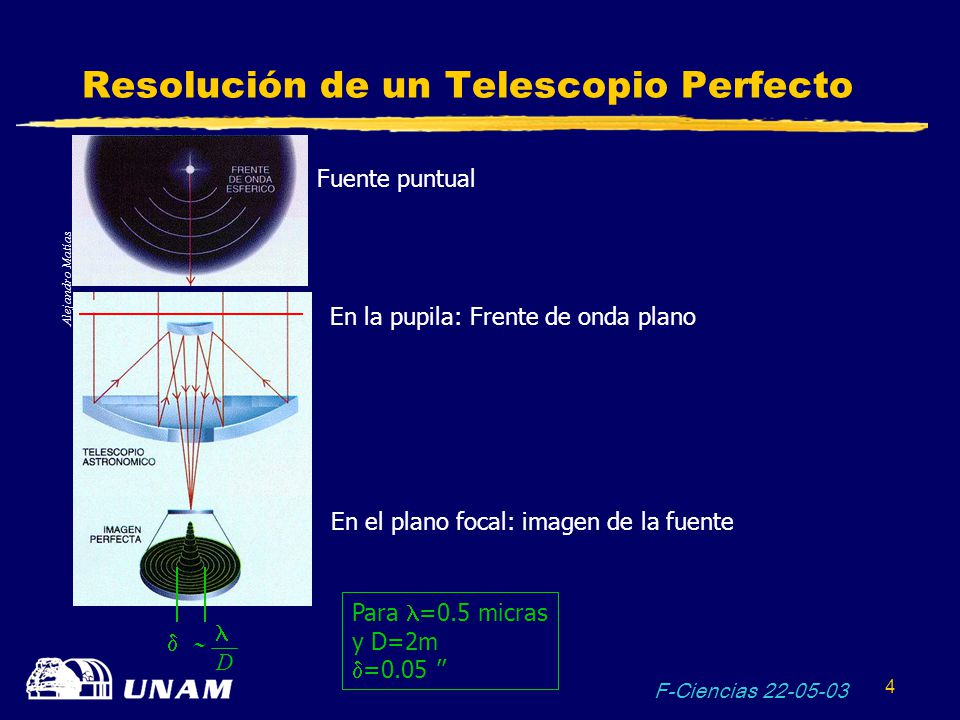 Resolución de un Telescopio Perfecto