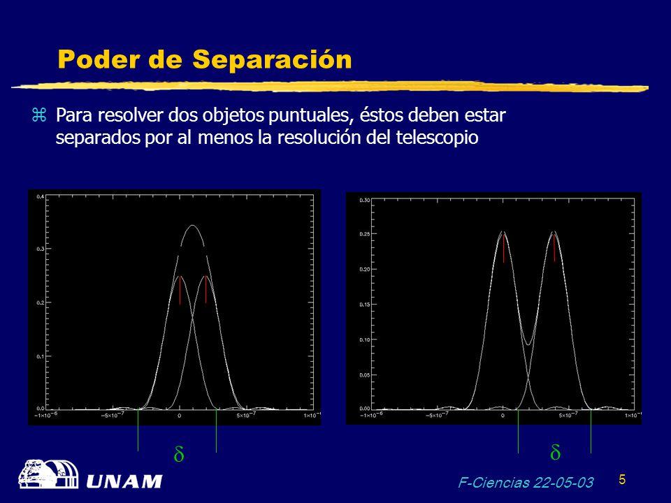 Poder de Separación Para resolver dos objetos puntuales, éstos deben estar separados por al menos la resolución del telescopio.