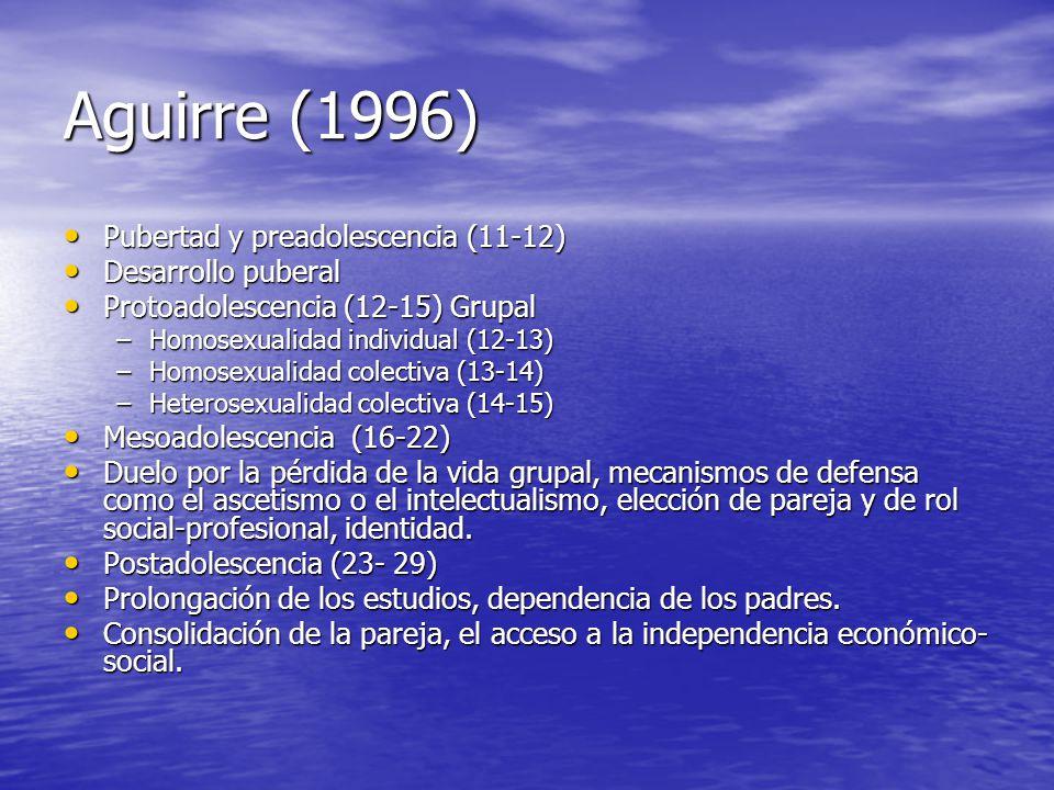 Aguirre (1996) Pubertad y preadolescencia (11-12) Desarrollo puberal