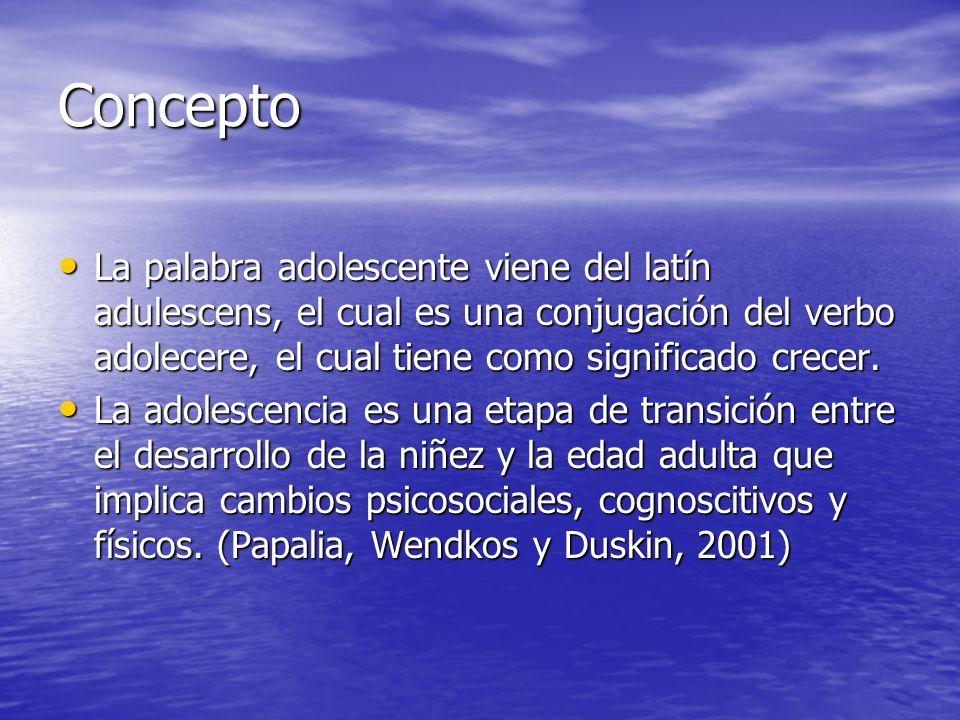 Concepto La palabra adolescente viene del latín adulescens, el cual es una conjugación del verbo adolecere, el cual tiene como significado crecer.