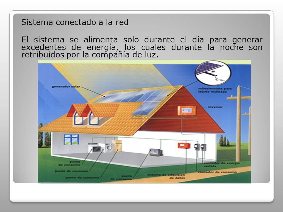 Sistema conectado a la red