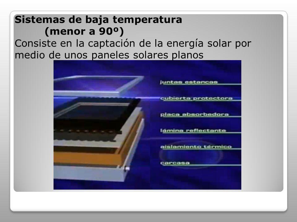 Sistemas de baja temperatura