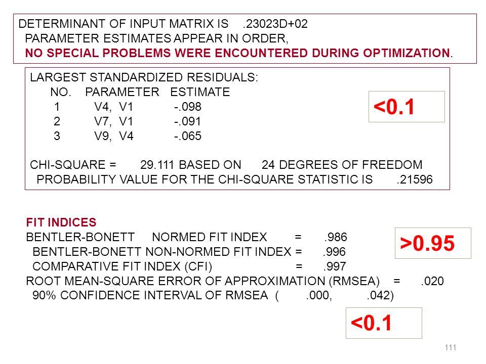 <0.1 >0.95 <0.1 DETERMINANT OF INPUT MATRIX IS .23023D+02