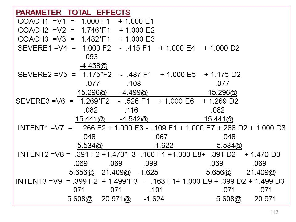 PARAMETER TOTAL EFFECTS