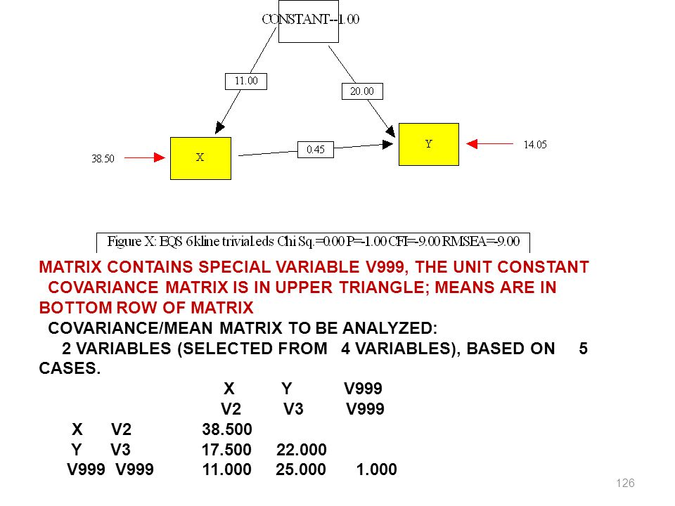MATRIX CONTAINS SPECIAL VARIABLE V999, THE UNIT CONSTANT