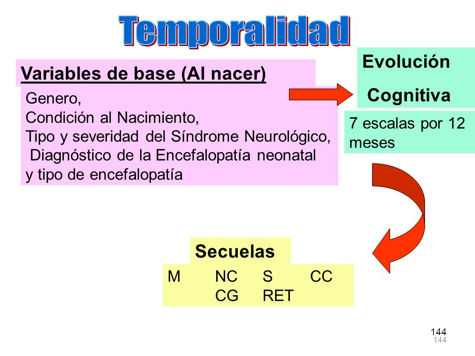 Variables de base (Al nacer)