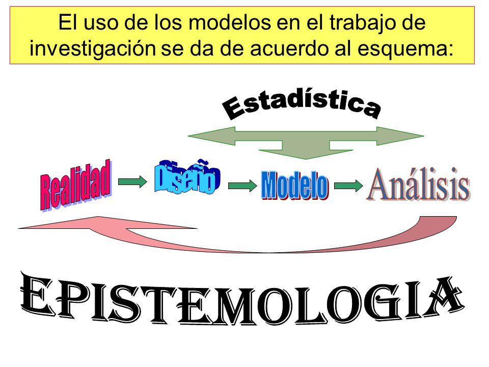 Estadística Análisis Epistemologia