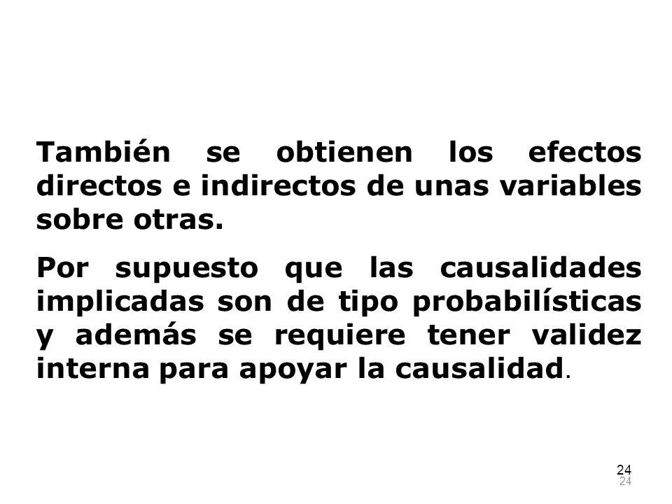 También se obtienen los efectos directos e indirectos de unas variables sobre otras.