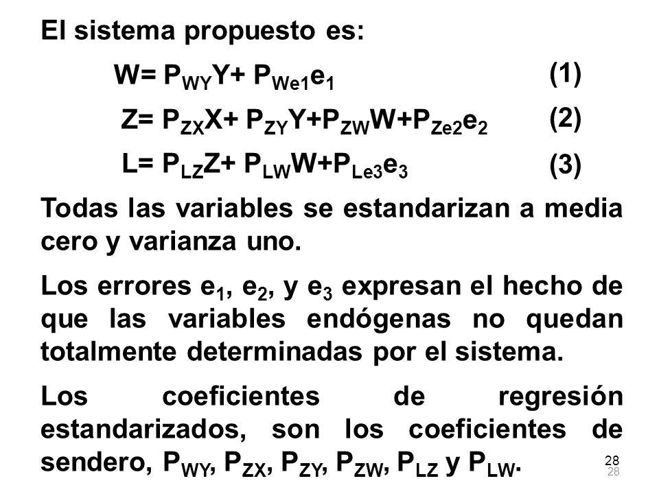 El sistema propuesto es: W= PWYY+ PWe1e1 Z= PZXX+ PZYY+PZWW+PZe2e2