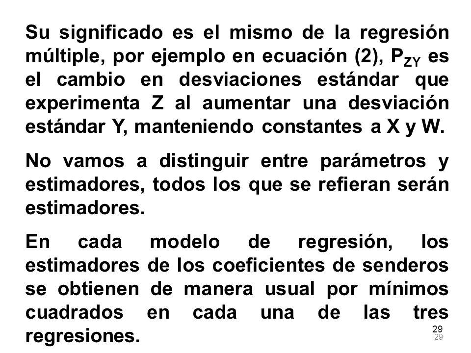 Su significado es el mismo de la regresión múltiple, por ejemplo en ecuación (2), PZY es el cambio en desviaciones estándar que experimenta Z al aumentar una desviación estándar Y, manteniendo constantes a X y W.