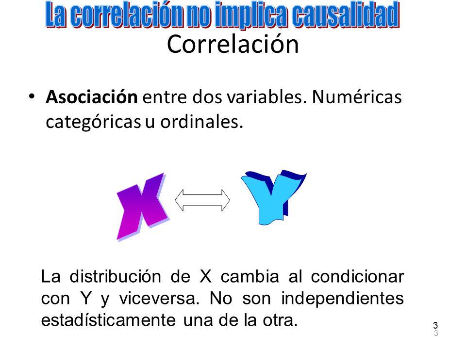 La correlación no implica causalidad