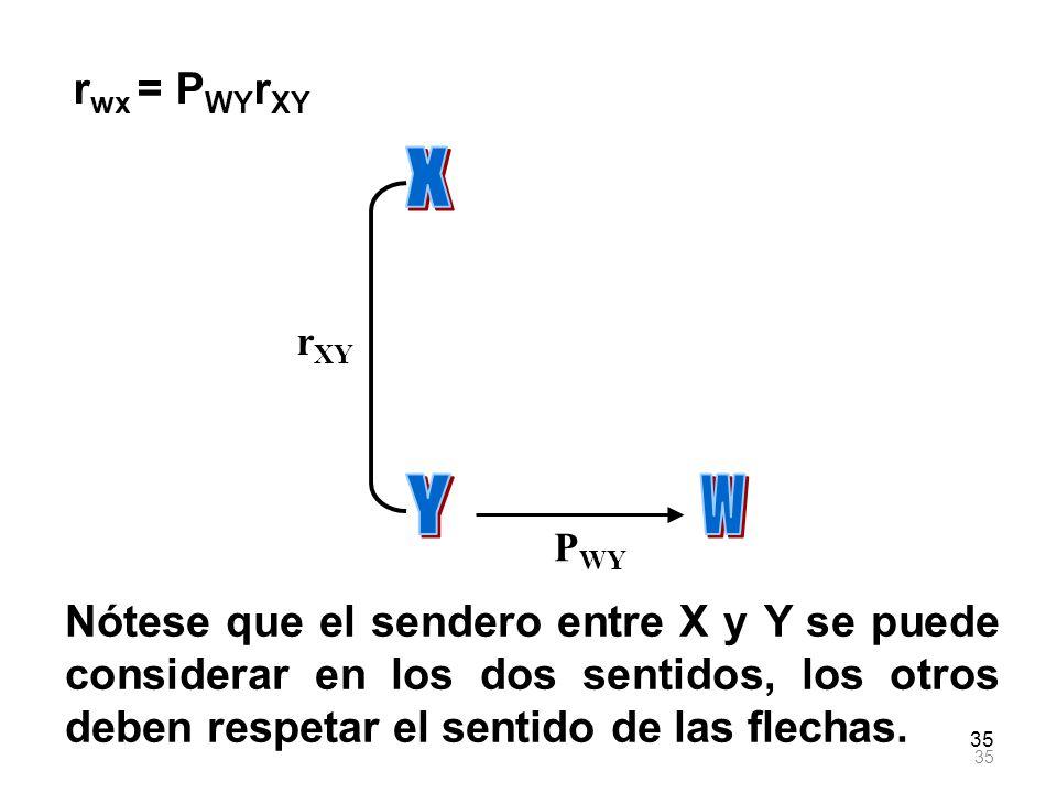 rwx = PWYrXY X. Y. W. rXY. PWY.