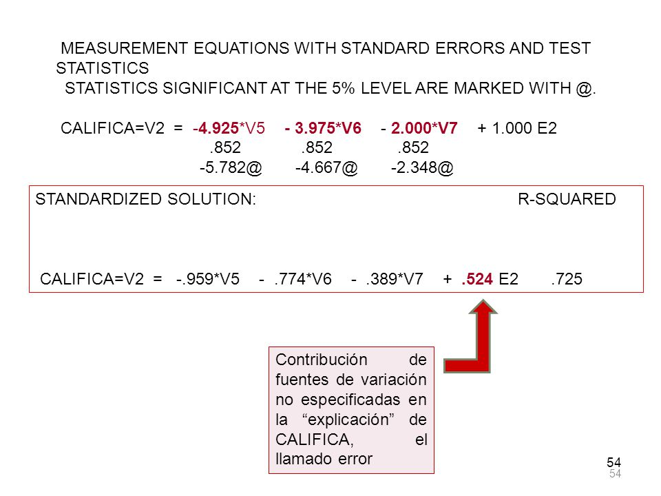 MEASUREMENT EQUATIONS WITH STANDARD ERRORS AND TEST STATISTICS