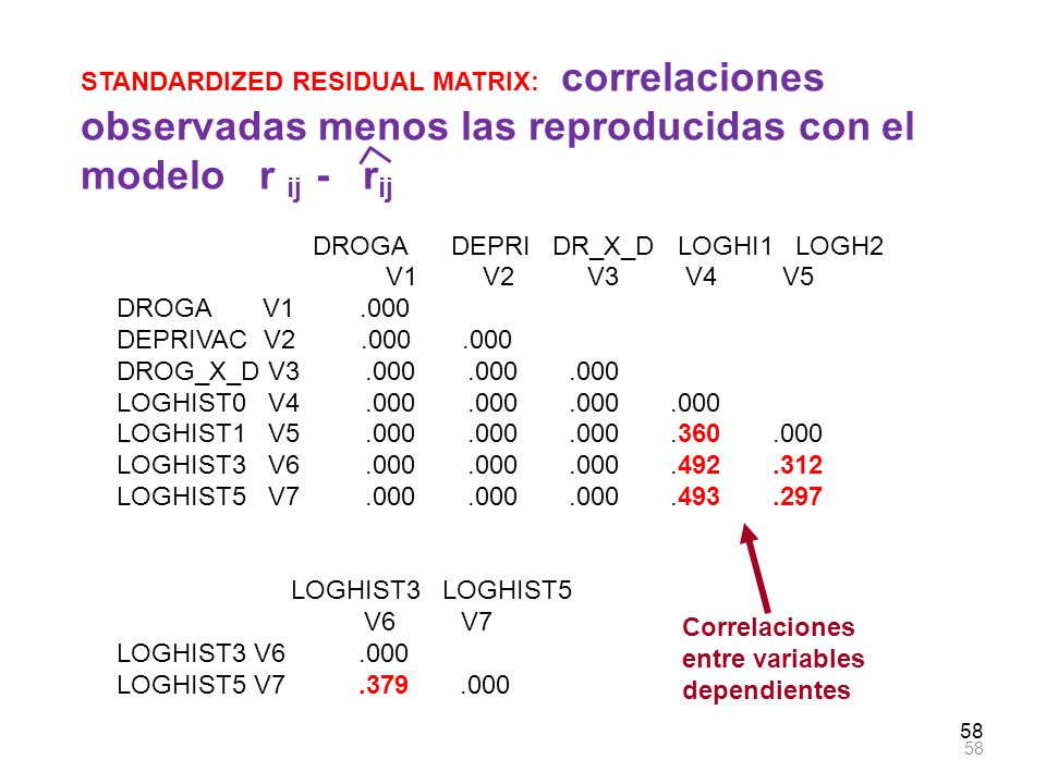 DROGA DEPRI DR_X_D LOGHI1 LOGH2 V1 V2 V3 V4 V5 DROGA V1 .000