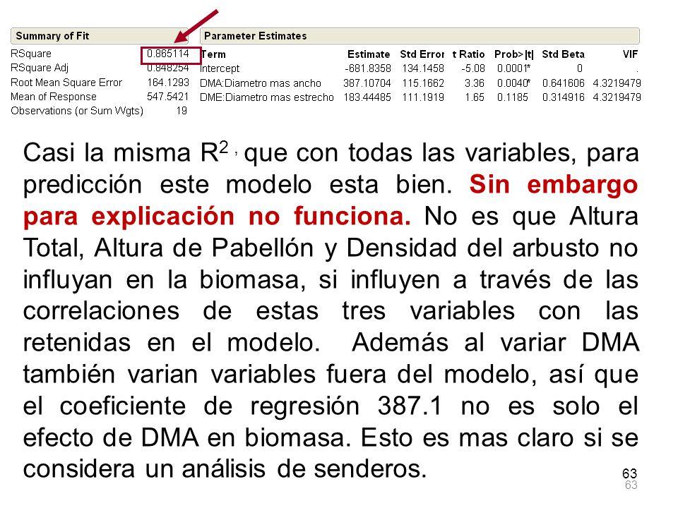 Casi la misma R2 , que con todas las variables, para predicción este modelo esta bien. Sin embargo para explicación no funciona. No es que Altura Total, Altura de Pabellón y Densidad del arbusto no influyan en la biomasa, si influyen a través de las correlaciones de estas tres variables con las retenidas en el modelo. Además al variar DMA también varian variables fuera del modelo, así que el coeficiente de regresión 387.1 no es solo el efecto de DMA en biomasa. Esto es mas claro si se considera un análisis de senderos.