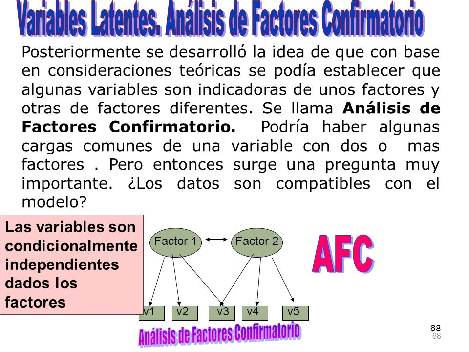 Variables Latentes. Análisis de Factores Confirmatorio