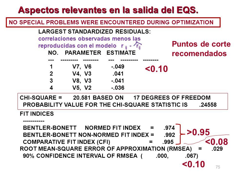 Aspectos relevantes en la salida del EQS.