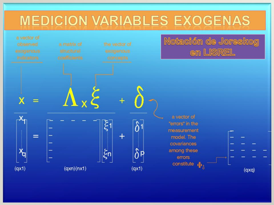 MEDICION VARIABLES EXOGENAS