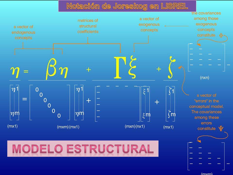 Notación de Joreskog en LISREL