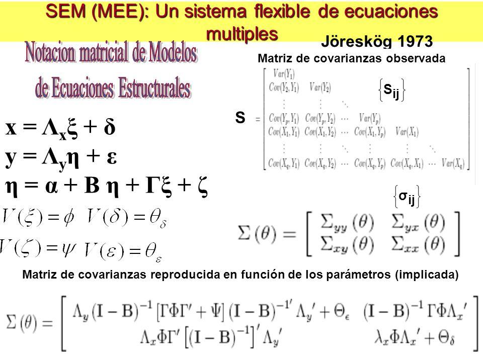 Notacion matricial de Modelos de Ecuaciones Estructurales