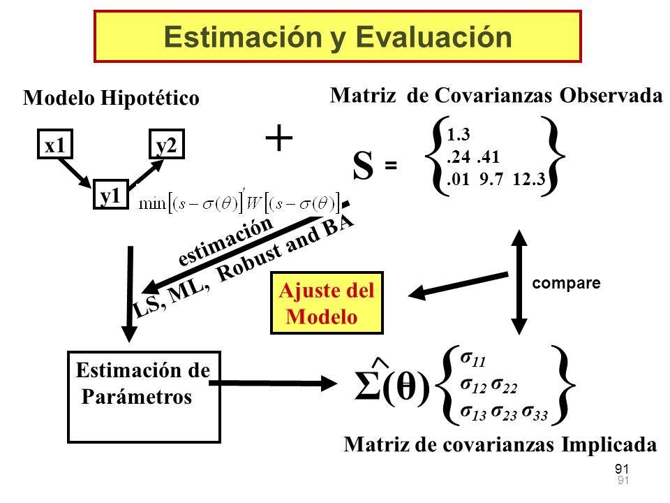 Estimación y Evaluación
