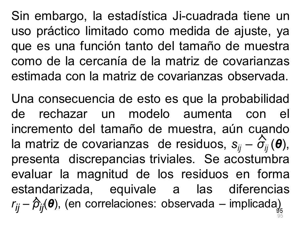 Sin embargo, la estadística Ji-cuadrada tiene un uso práctico limitado como medida de ajuste, ya que es una función tanto del tamaño de muestra como de la cercanía de la matriz de covarianzas estimada con la matriz de covarianzas observada.