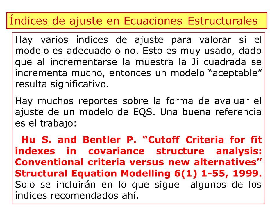 Índices de ajuste en Ecuaciones Estructurales