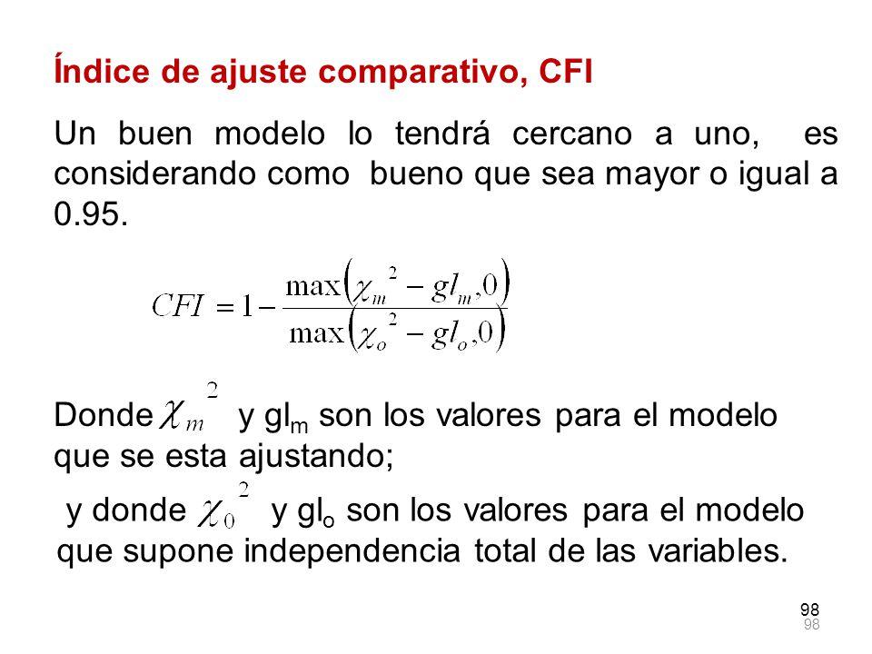 Índice de ajuste comparativo, CFI