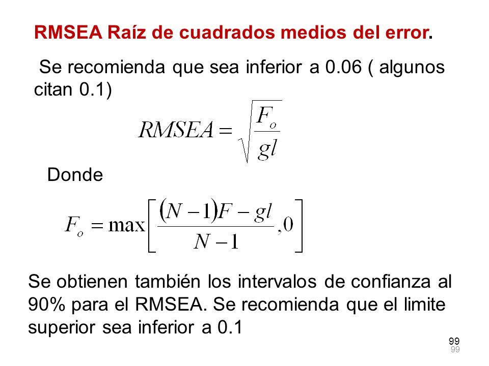 RMSEA Raíz de cuadrados medios del error.