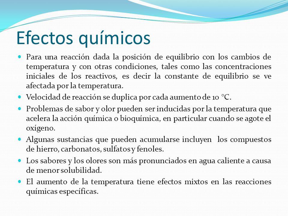 Efectos químicos