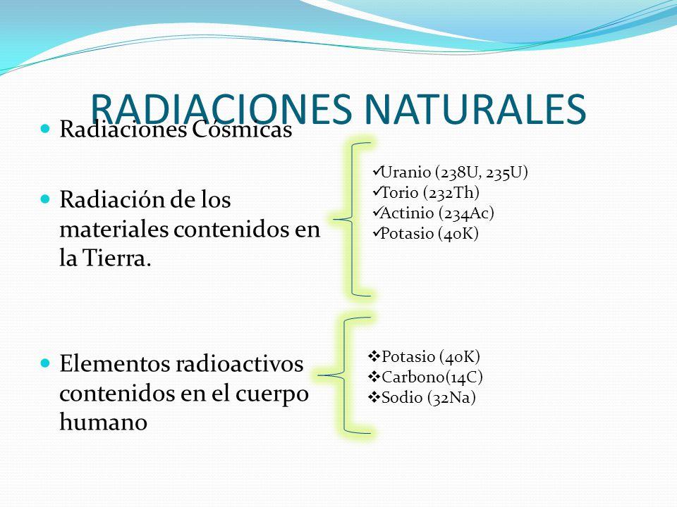RADIACIONES NATURALES