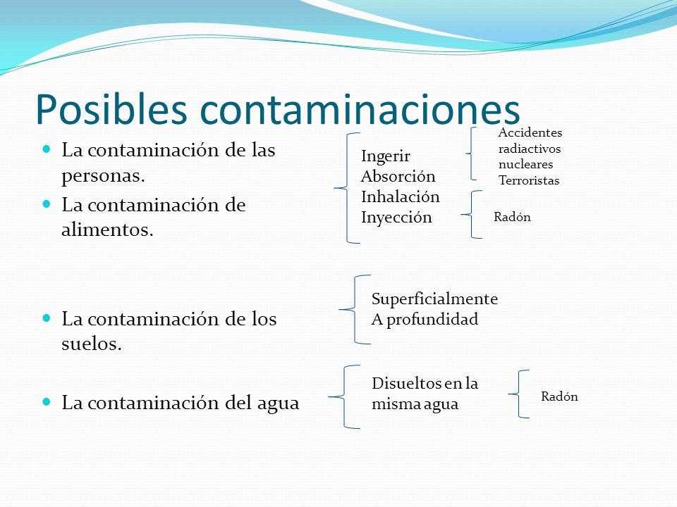 Posibles contaminaciones