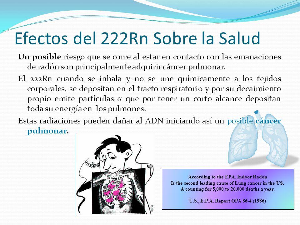 Efectos del 222Rn Sobre la Salud