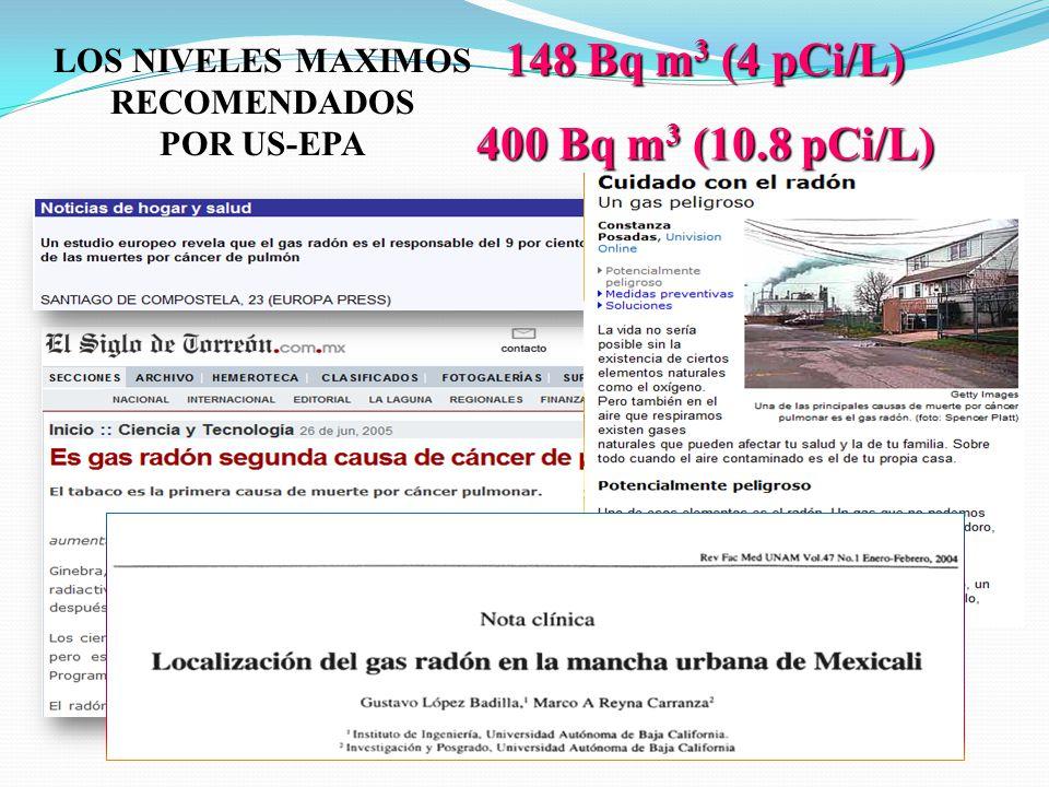 LOS NIVELES MAXIMOS RECOMENDADOS